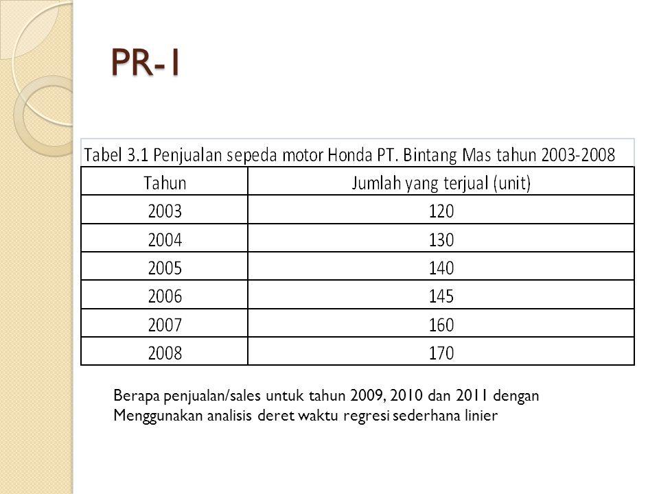 PR-1 Berapa penjualan/sales untuk tahun 2009, 2010 dan 2011 dengan