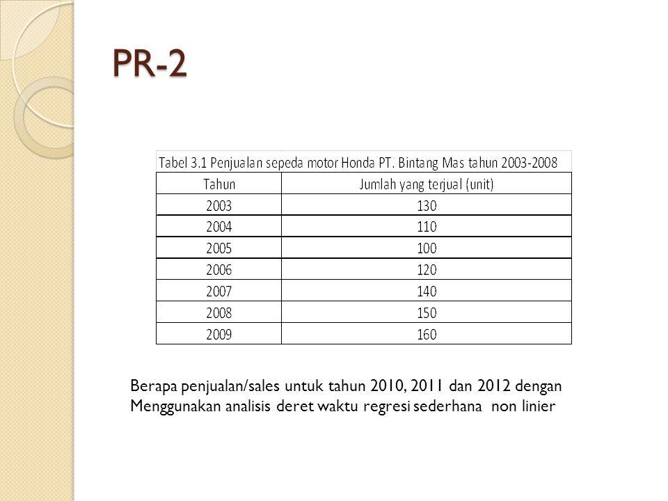 PR-2 Berapa penjualan/sales untuk tahun 2010, 2011 dan 2012 dengan
