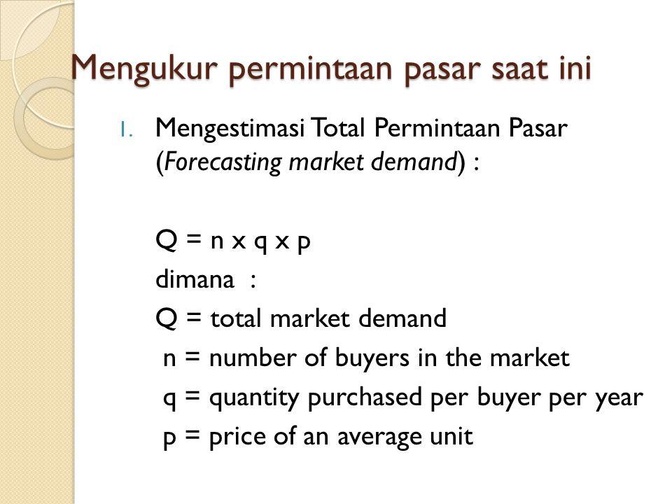Mengukur permintaan pasar saat ini