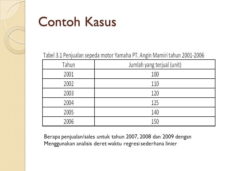 Contoh Kasus Berapa penjualan/sales untuk tahun 2007, 2008 dan 2009 dengan.