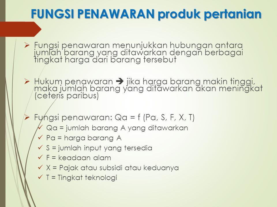 FUNGSI PENAWARAN produk pertanian