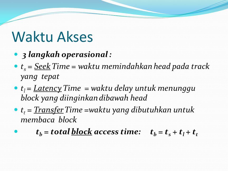 Waktu Akses 3 langkah operasional :