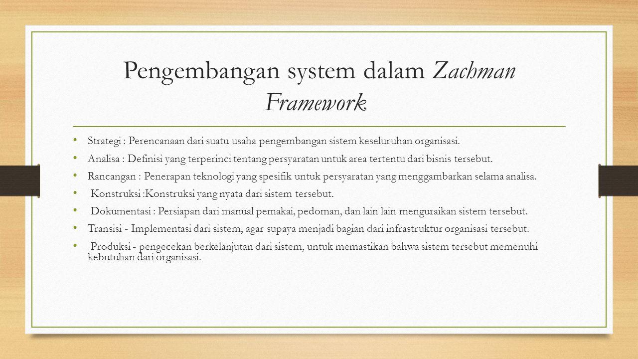 Pengembangan system dalam Zachman Framework