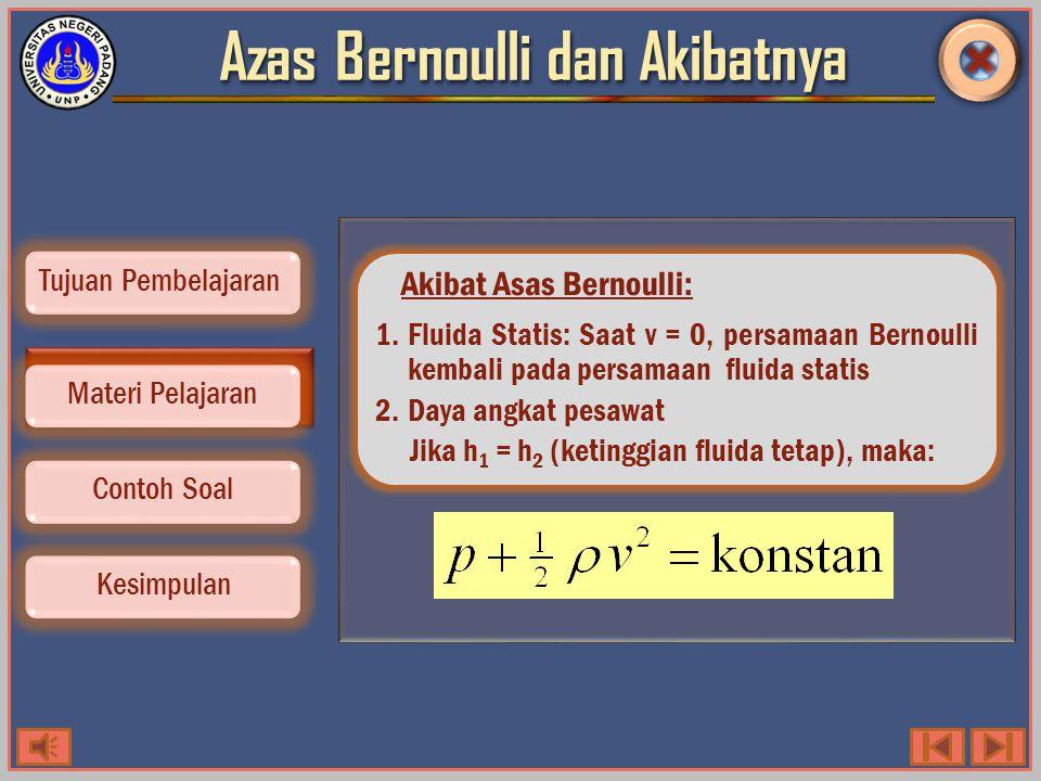 Azas Bernoulli dan Akibatnya