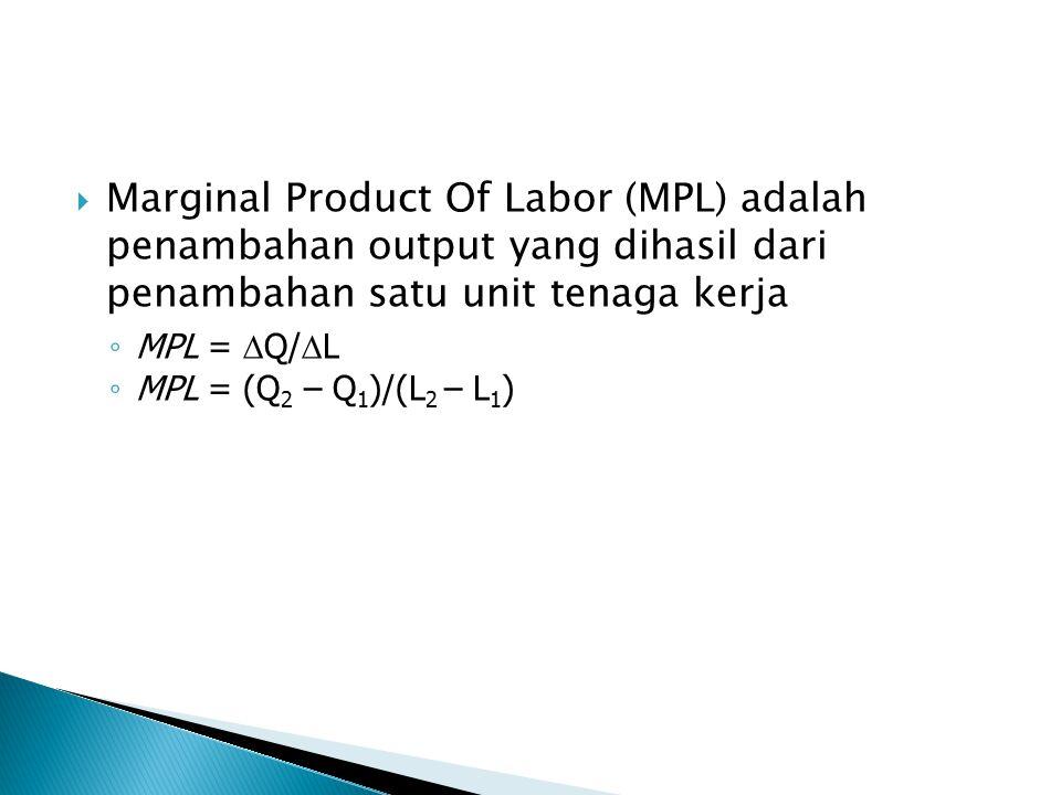 Marginal Product Of Labor (MPL) adalah penambahan output yang dihasil dari penambahan satu unit tenaga kerja