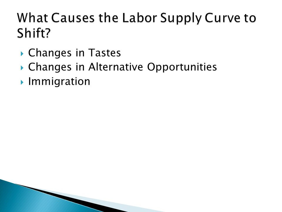 What Causes the Labor Supply Curve to Shift