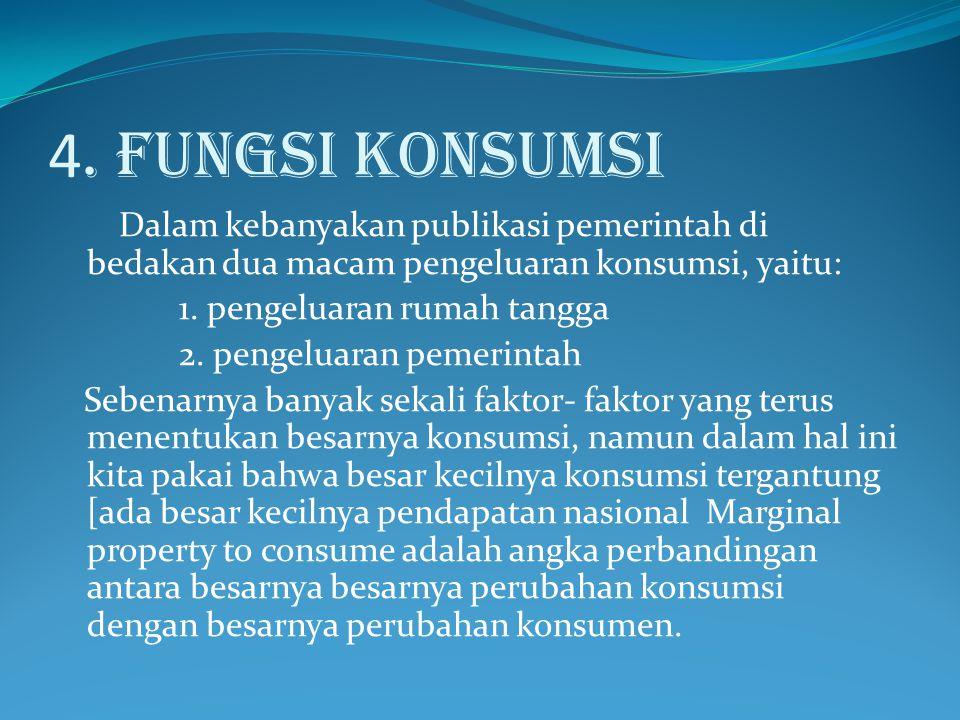 4. FUNGSI KONSUMSI