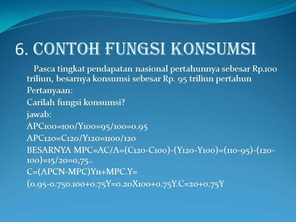6. CONTOH FUNGSI KONSUMSI