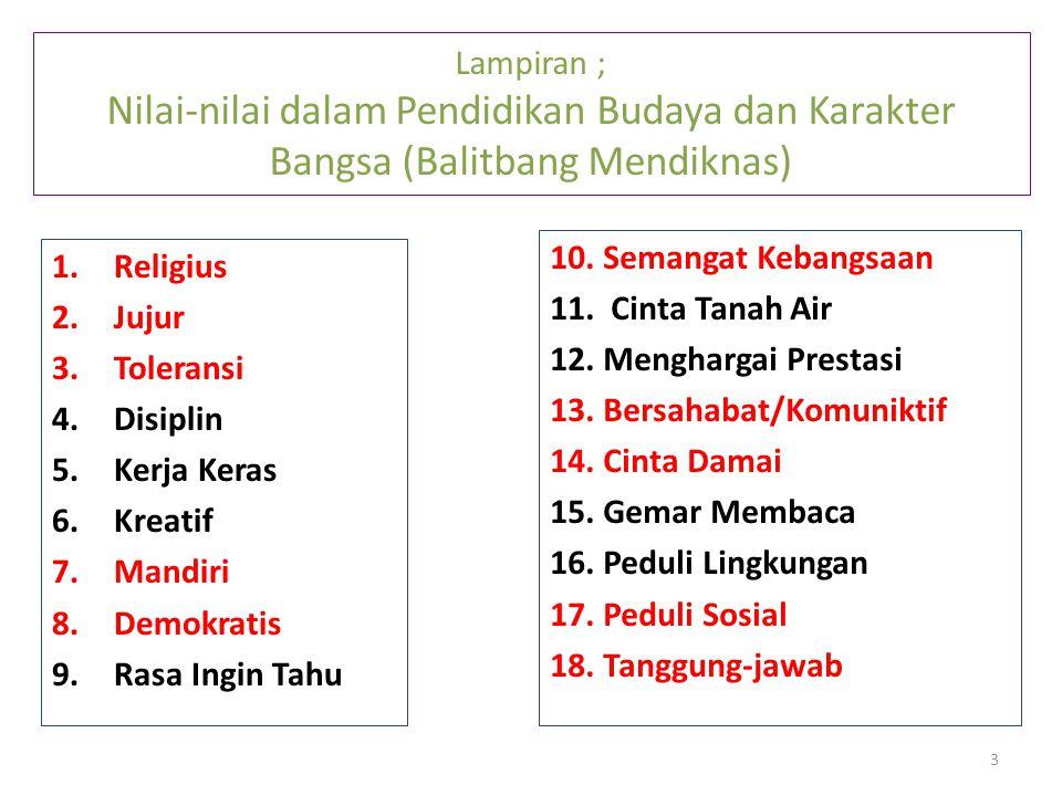 Lampiran ; Nilai-nilai dalam Pendidikan Budaya dan Karakter Bangsa (Balitbang Mendiknas)