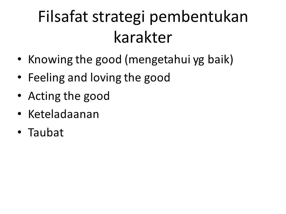 Filsafat strategi pembentukan karakter