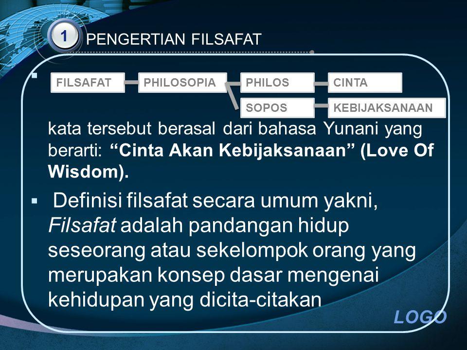 1 PENGERTIAN FILSAFAT. kata tersebut berasal dari bahasa Yunani yang berarti: Cinta Akan Kebijaksanaan (Love Of Wisdom).