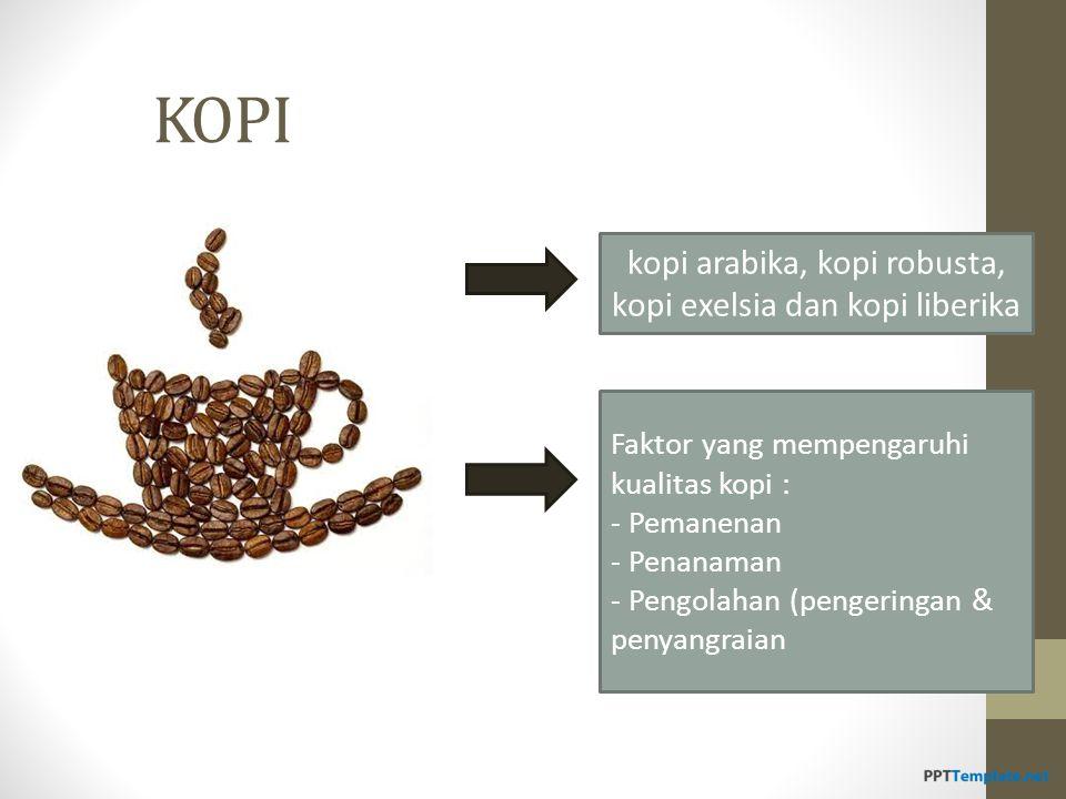 kopi arabika, kopi robusta, kopi exelsia dan kopi liberika