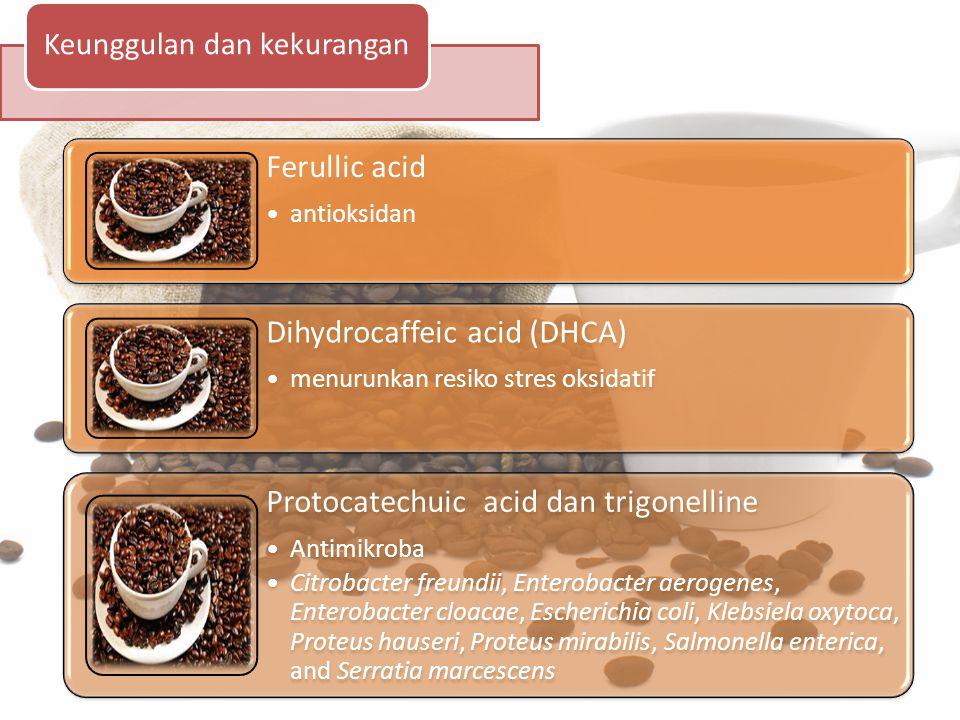 Dihydrocaffeic acid (DHCA)