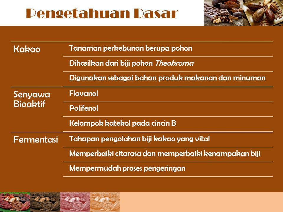Pengetahuan Dasar Kakao Senyawa Bioaktif Fermentasi