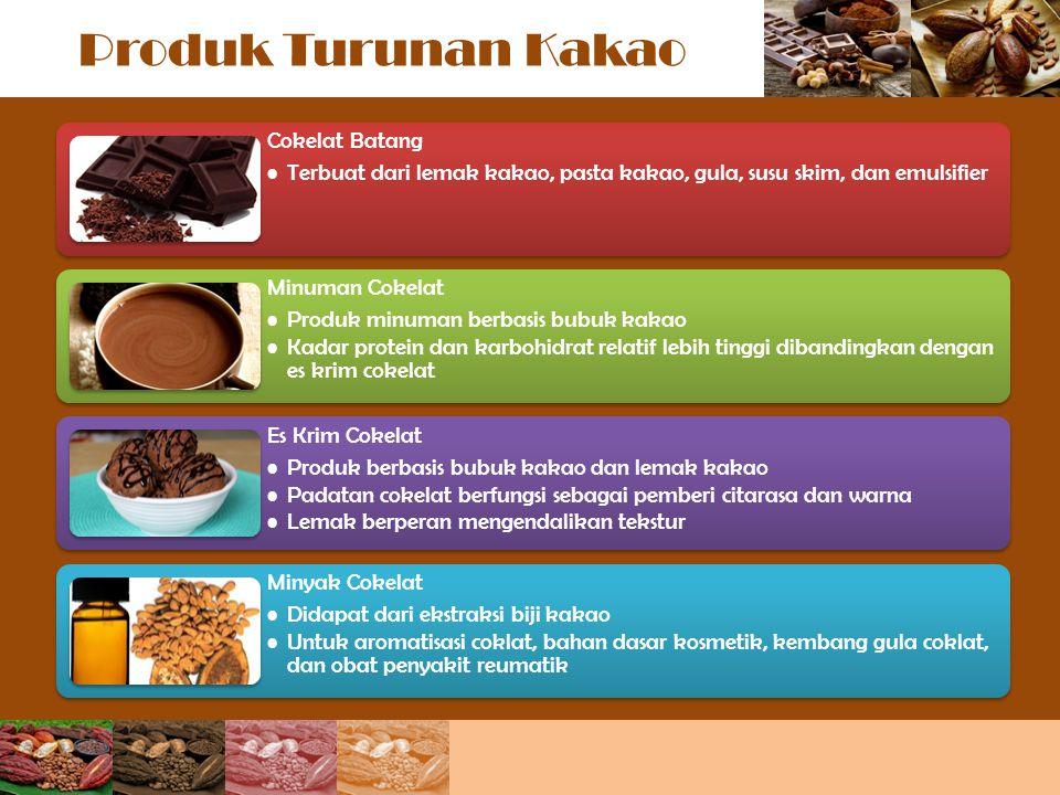 Produk Turunan Kakao Cokelat Batang