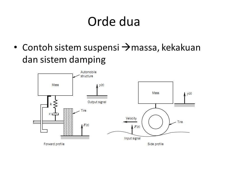 Orde dua Contoh sistem suspensi massa, kekakuan dan sistem damping