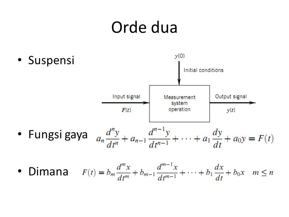 Orde dua Suspensi Fungsi gaya Dimana