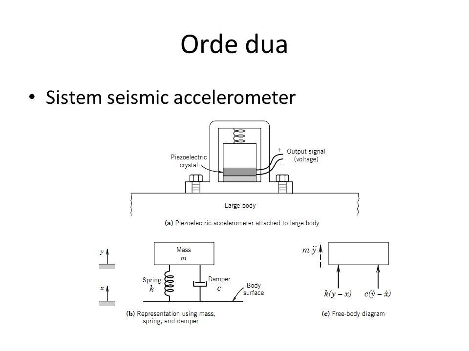 Orde dua Sistem seismic accelerometer