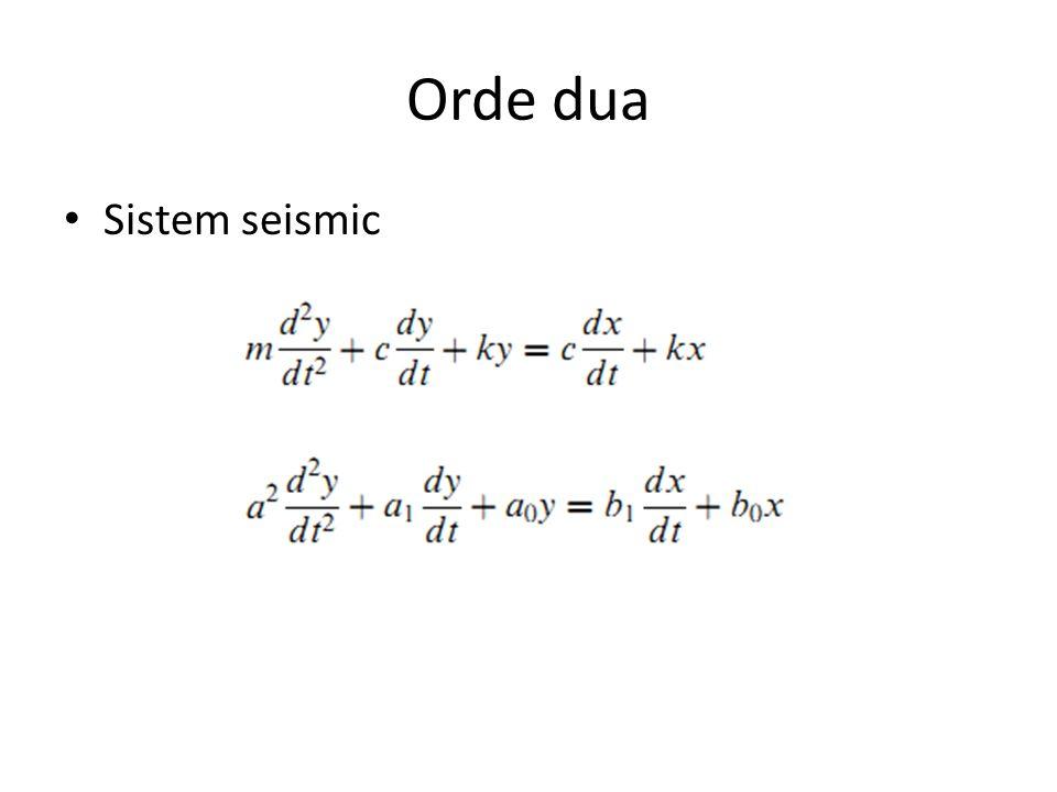 Orde dua Sistem seismic
