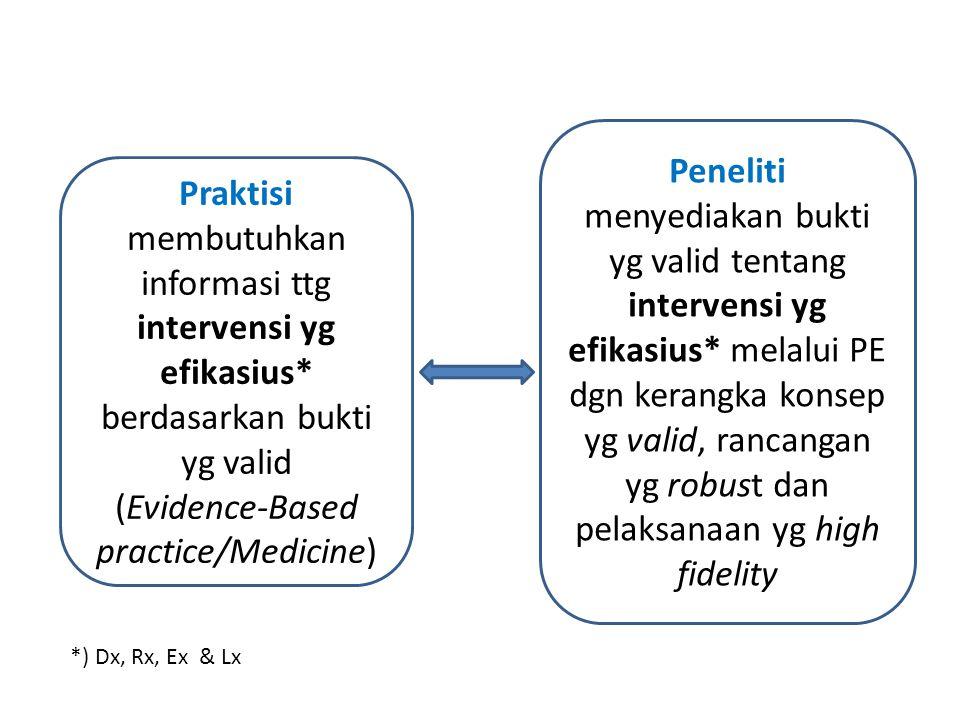 (Evidence-Based practice/Medicine)