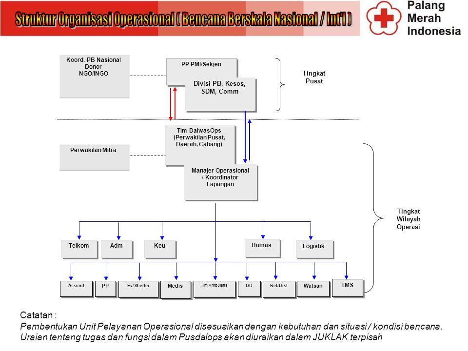 Struktur Organisasi Operasional ( Bencana Berskala Nasional / Int l )