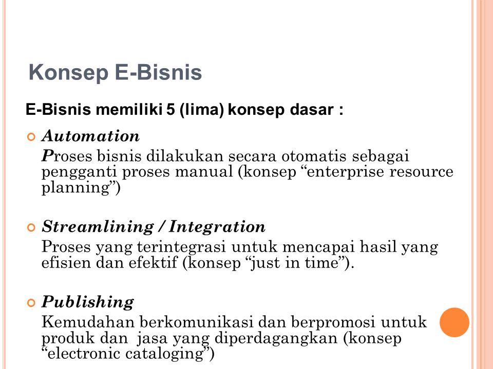 Konsep E-Bisnis E-Bisnis memiliki 5 (lima) konsep dasar : Automation