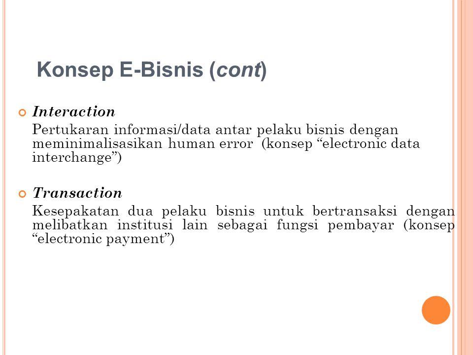 Konsep E-Bisnis (cont)