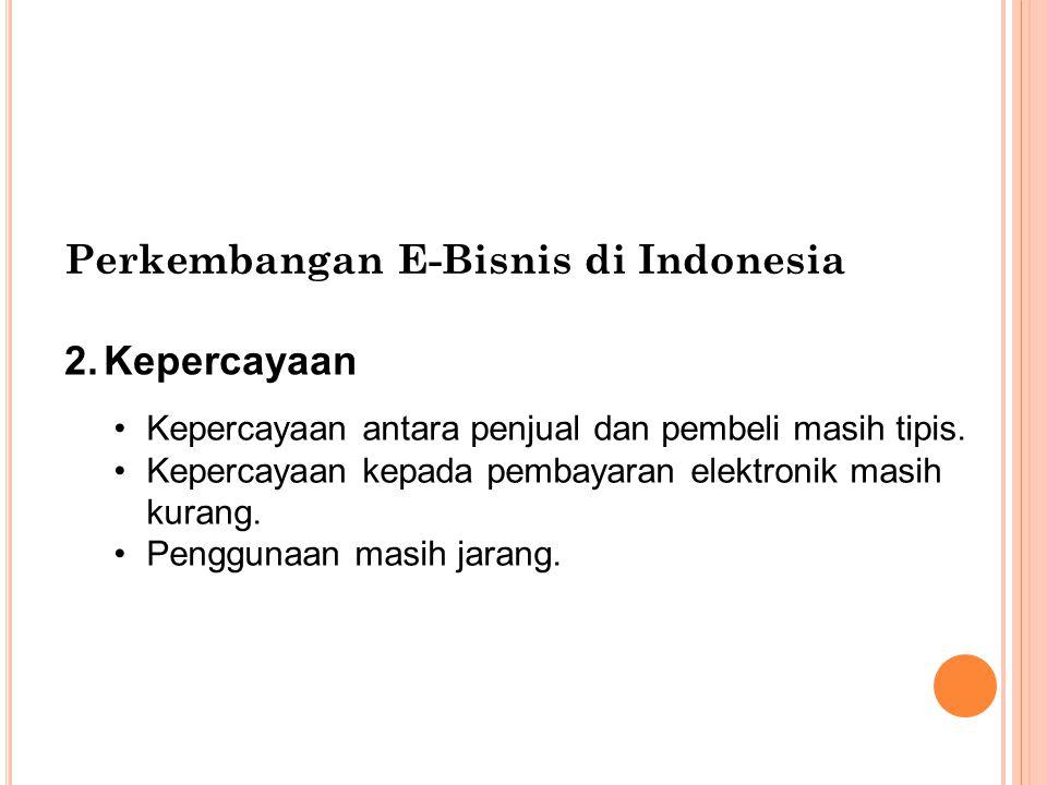 Perkembangan E-Bisnis di Indonesia