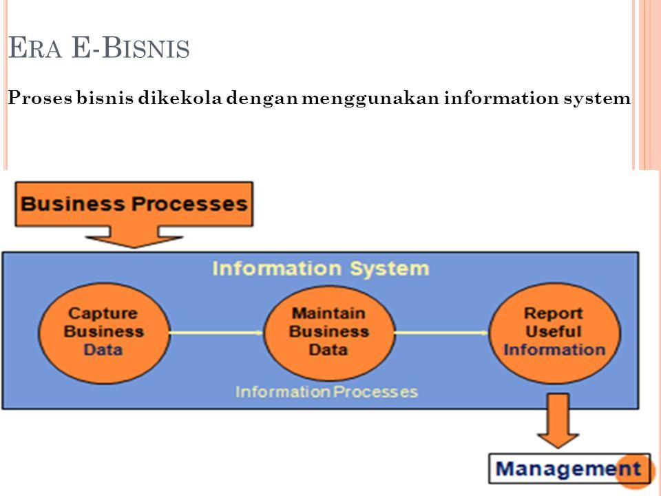 Era E-Bisnis Proses bisnis dikekola dengan menggunakan information system