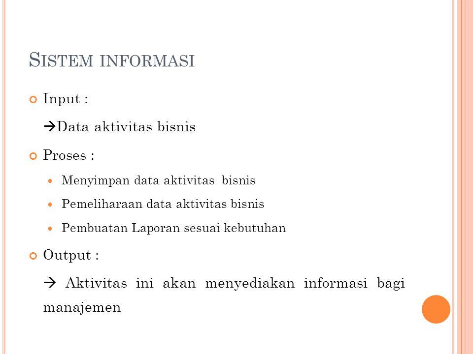 Sistem informasi Input : Data aktivitas bisnis Proses : Output :