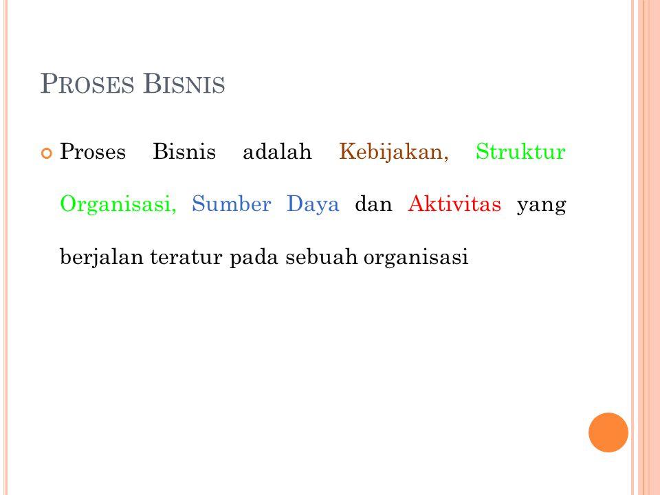 Proses Bisnis Proses Bisnis adalah Kebijakan, Struktur Organisasi, Sumber Daya dan Aktivitas yang berjalan teratur pada sebuah organisasi.