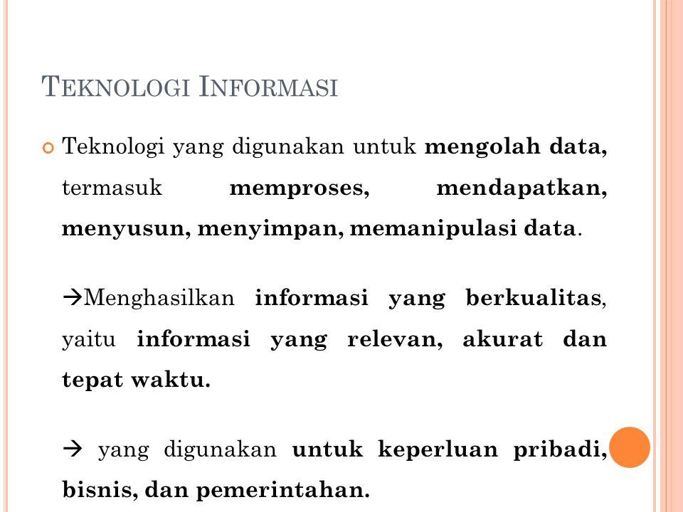 Teknologi Informasi Teknologi yang digunakan untuk mengolah data, termasuk memproses, mendapatkan, menyusun, menyimpan, memanipulasi data.