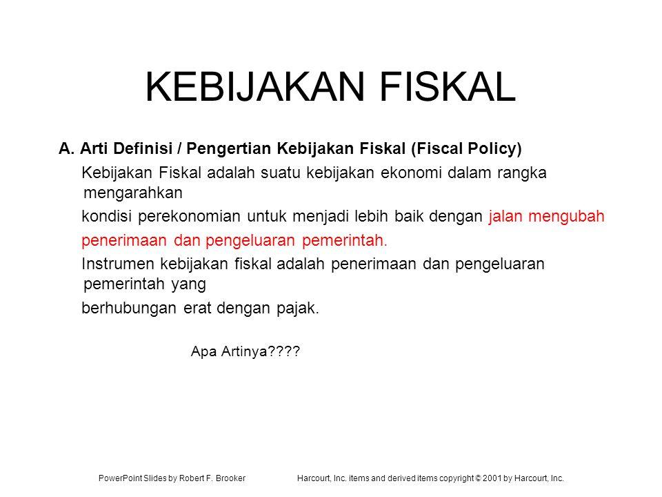 KEBIJAKAN FISKAL A. Arti Definisi / Pengertian Kebijakan Fiskal (Fiscal Policy)