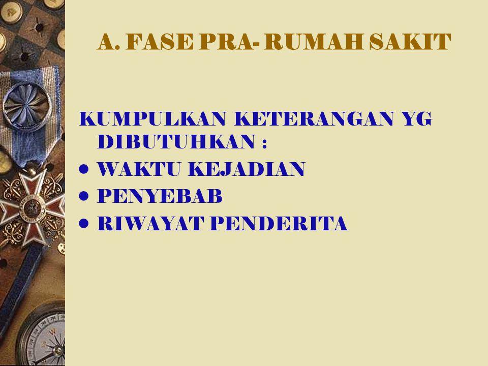 A. FASE PRA- RUMAH SAKIT KUMPULKAN KETERANGAN YG DIBUTUHKAN :