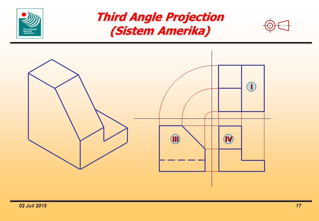 Third Angle Projection (Sistem Amerika)