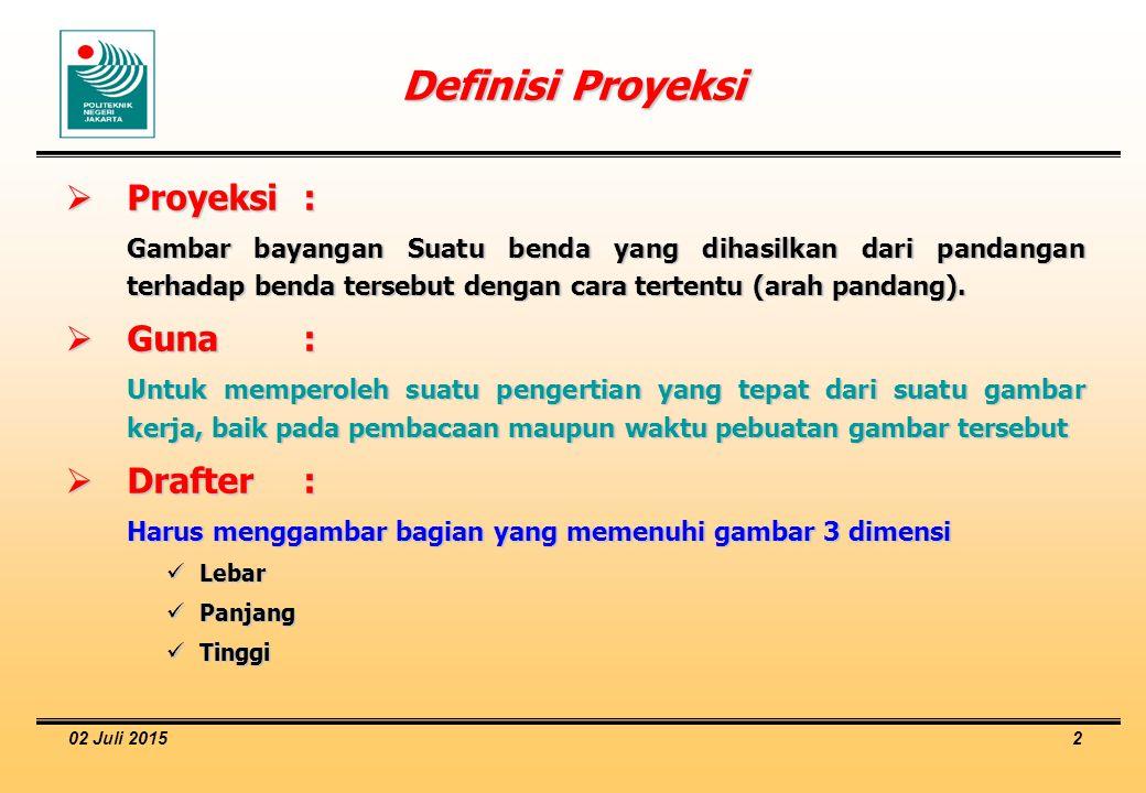 Definisi Proyeksi Proyeksi : Guna : Drafter :