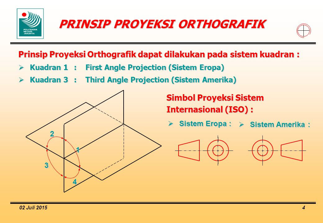 PRINSIP PROYEKSI ORTHOGRAFIK