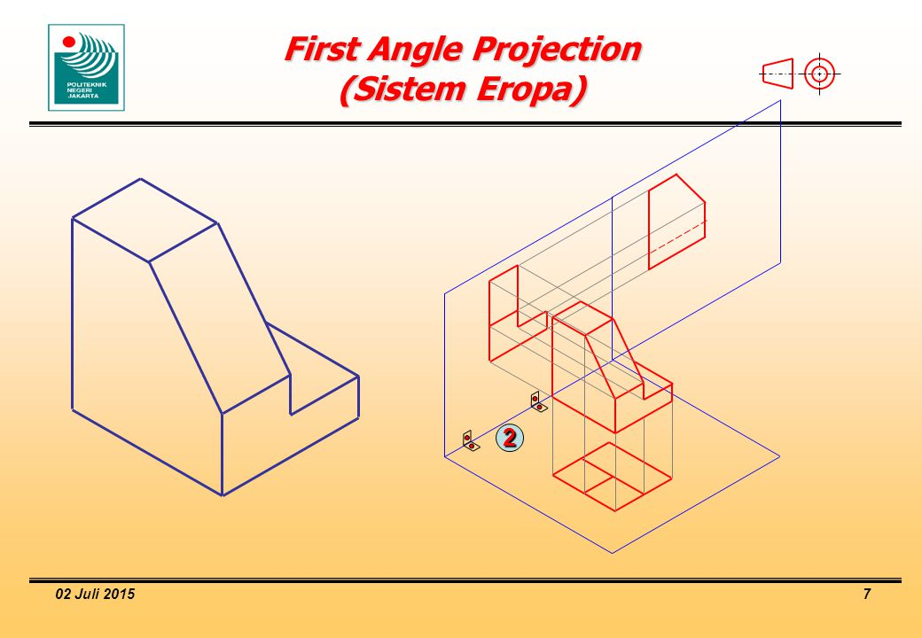 First Angle Projection (Sistem Eropa)