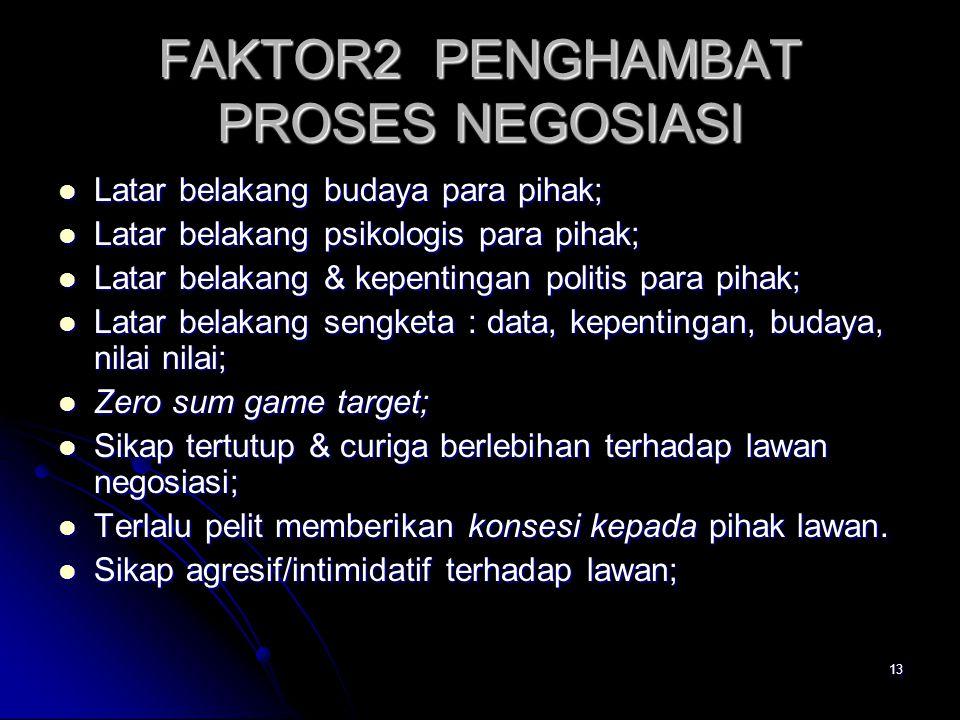 FAKTOR2 PENGHAMBAT PROSES NEGOSIASI