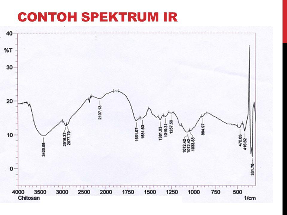 Contoh spektrum IR