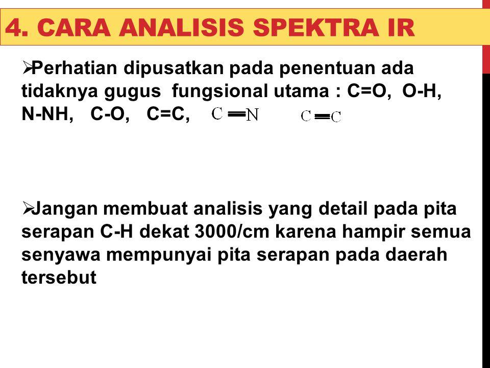 4. Cara analisis spektra ir