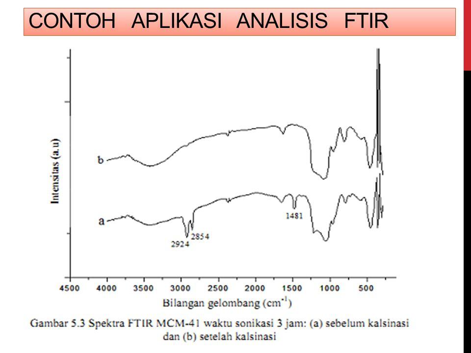 contoh aplikasi analisis ftir
