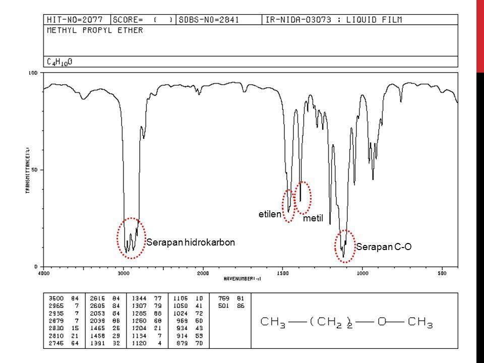etilen metil Serapan hidrokarbon Serapan C-O