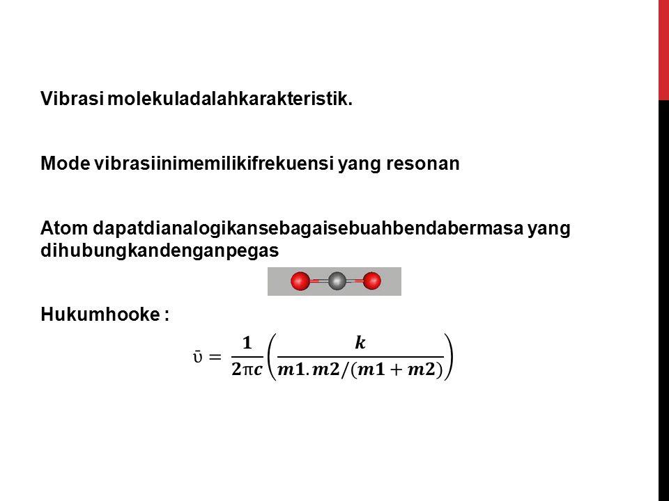 Vibrasi molekuladalahkarakteristik