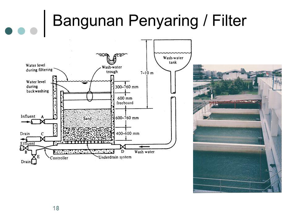 Bangunan Penyaring / Filter