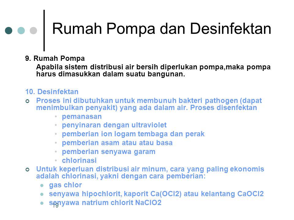 Rumah Pompa dan Desinfektan