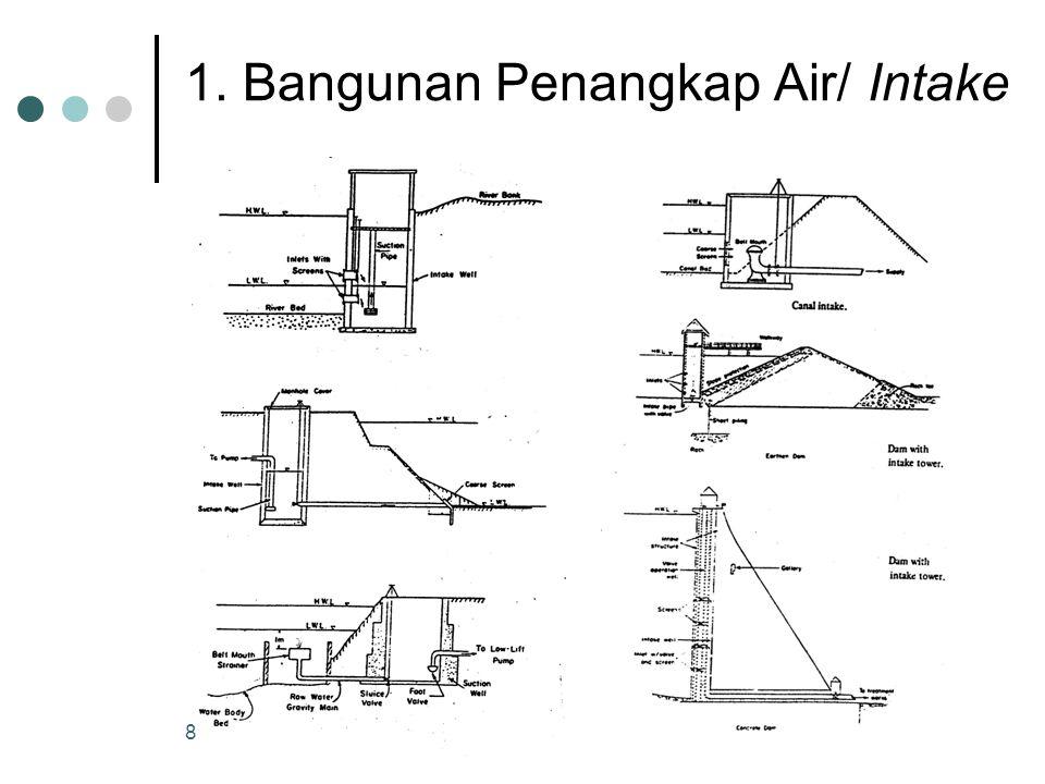 1. Bangunan Penangkap Air/ Intake