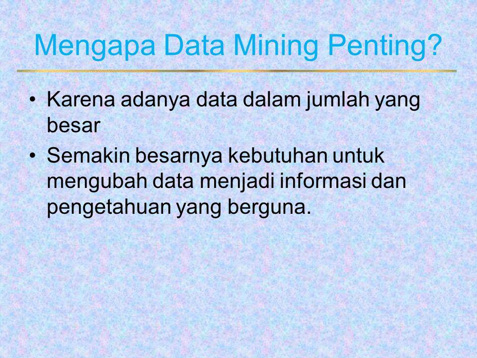 Mengapa Data Mining Penting