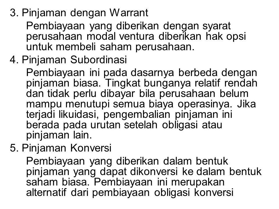 3. Pinjaman dengan Warrant