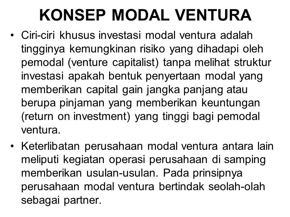 KONSEP MODAL VENTURA